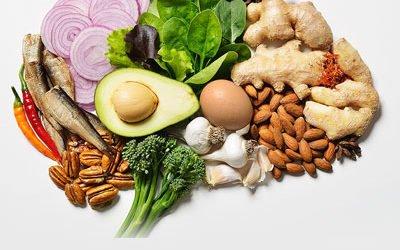 Bilan biologique neuro nutrition